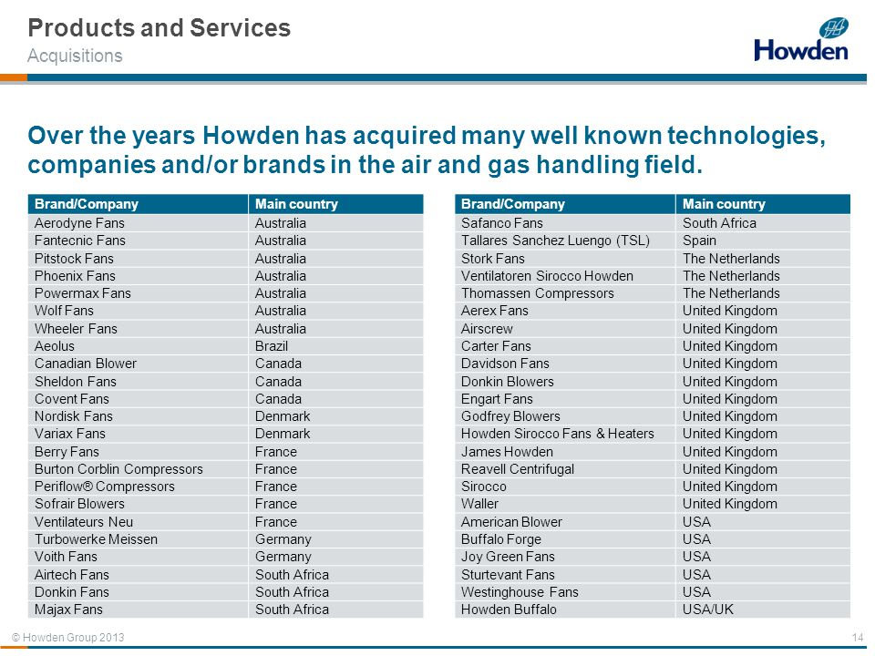© Howden Group 2013 14 Over the years Howden has acquired many well known technologies, companies and/or brands in the air and gas handling field. Pro