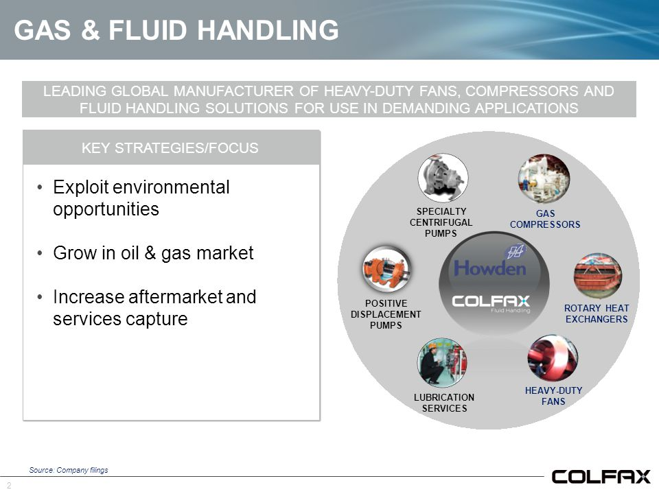 © Howden Group 2013 2 GAS & FLUID HANDLING Source: Company filings POSITIVE DISPLACEMENT PUMPS SPECIALTY CENTRIFUGAL PUMPS LUBRICATION SERVICES ROTARY