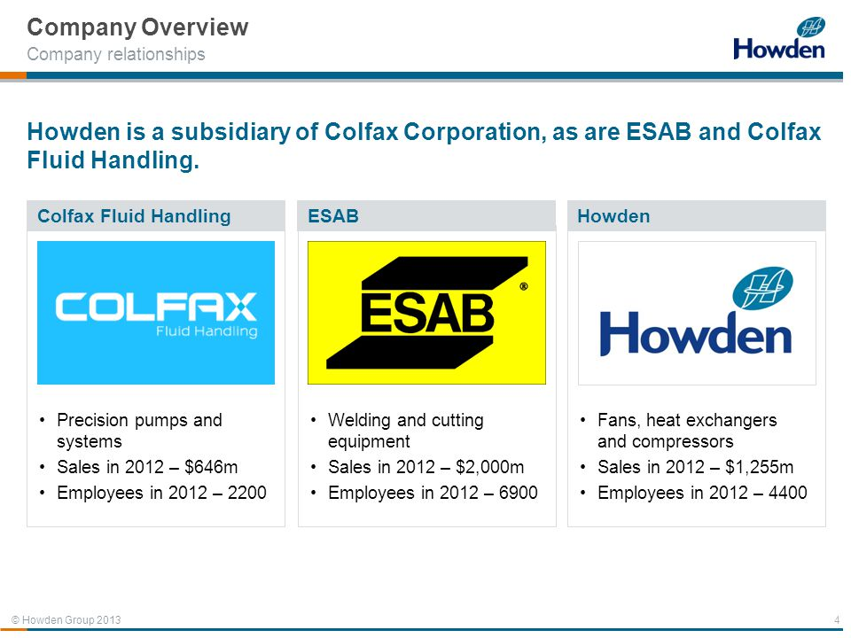 © Howden Group 2013 4 Fans, heat exchangers and compressors Sales in 2012 – $1,255m Employees in 2012 – 4400 Howden is a subsidiary of Colfax Corporat