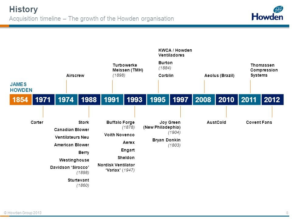 © Howden Group 2013 History Acquisition timeline – The growth of the Howden organisation 8 Airscrew Turbowerke Meissen (TMH) (1898) KWCA / Howden Vent