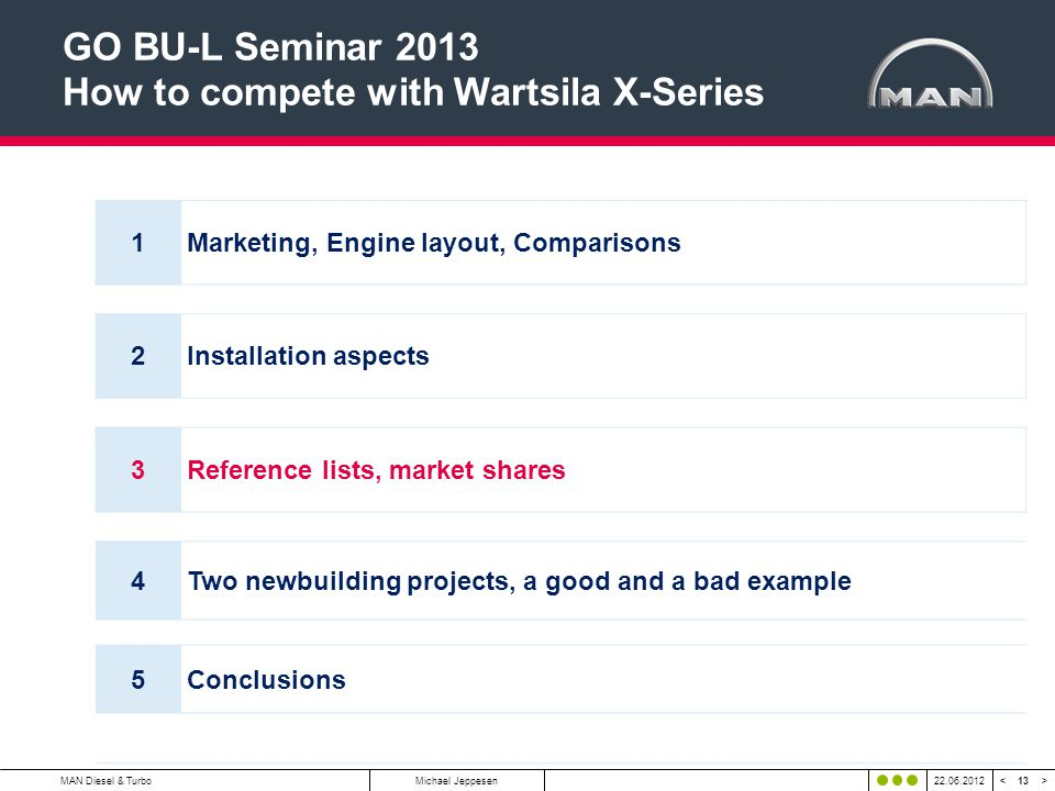 13 < >MAN Diesel & TurboMichael Jeppesen22.06.2012 GO BU-L Seminar 2013 How to compete with Wartsila X-Series 1Marketing, Engine layout, Comparisons 2
