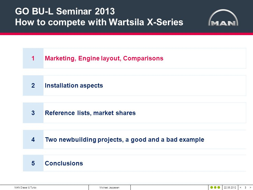 3 < >MAN Diesel & TurboMichael Jeppesen22.06.2012 GO BU-L Seminar 2013 How to compete with Wartsila X-Series 1Marketing, Engine layout, Comparisons 2I
