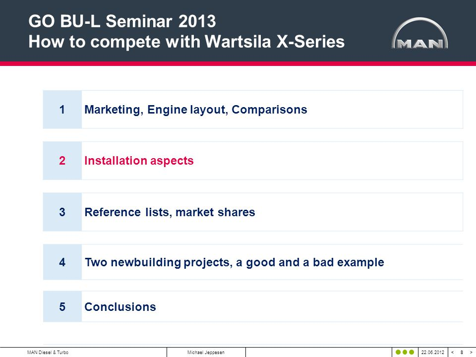 8 < >MAN Diesel & TurboMichael Jeppesen22.06.2012 GO BU-L Seminar 2013 How to compete with Wartsila X-Series 1Marketing, Engine layout, Comparisons 2I