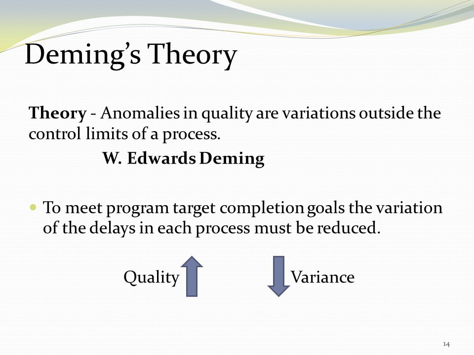 Theory - Anomalies in quality are variations outside the control limits of a process. W. Edwards Deming To meet program target completion goals the va