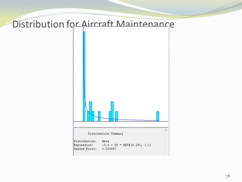 Distribution for Aircraft Maintenance 78