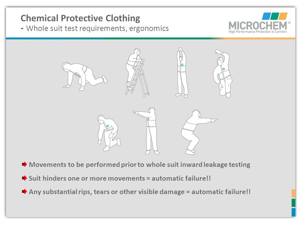 Chemical Protective Clothing - Whole suit test requirements, ergonomics Movements to be performed prior to whole suit inward leakage testing Suit hind