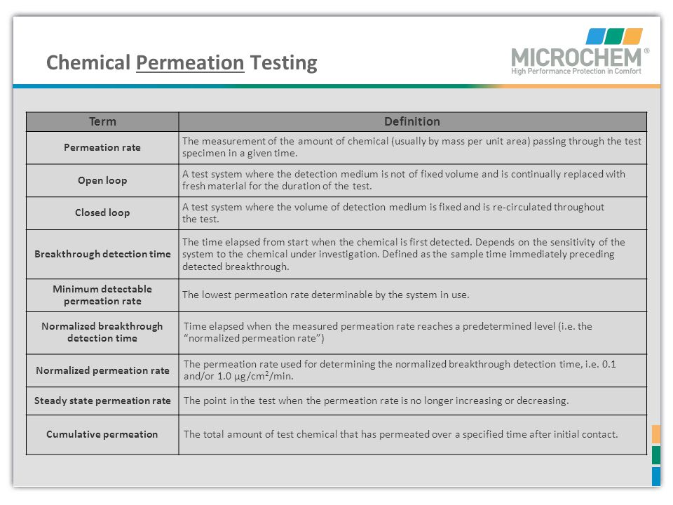 TermDefinition Permeation rate The measurement of the amount of chemical (usually by mass per unit area) passing through the test specimen in a given