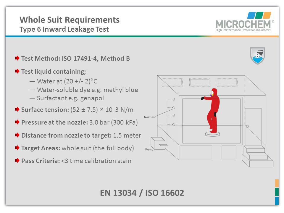 Whole Suit Requirements Type 6 Inward Leakage Test EN 13034 / ISO 16602 Test Method: ISO 17491-4, Method B Test liquid containing; Water at (20 +/- 2)