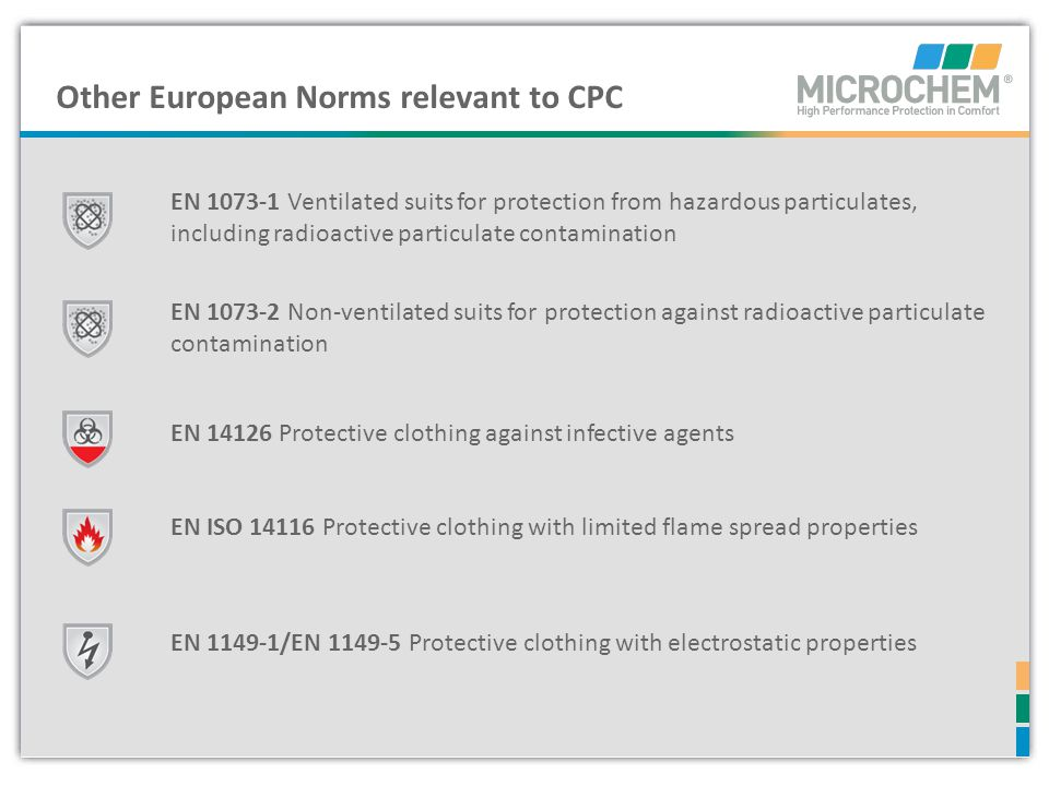 Other European Norms relevant to CPC EN 1073-1 Ventilated suits for protection from hazardous particulates, including radioactive particulate contamin