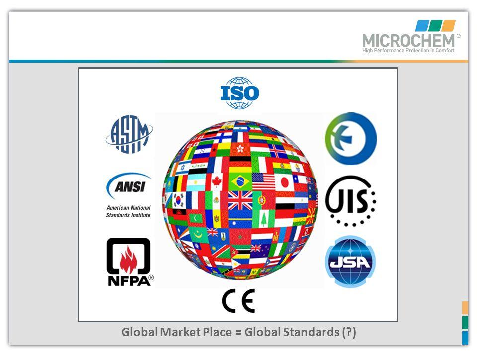 Global Market Place = Global Standards (?)