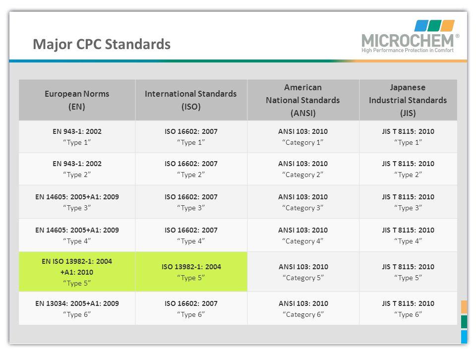 European Norms (EN) International Standards (ISO) American National Standards (ANSI) Japanese Industrial Standards (JIS) EN 943-1: 2002 Type 1 ISO 166