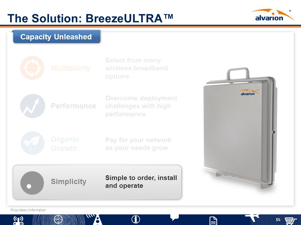 15 Proprietary Information The Solution: BreezeULTRA Multiplicity Select from many wireless broadband options Performance Overcome deployment challeng