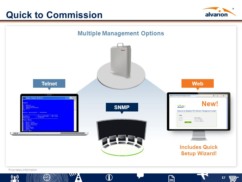 17 Proprietary Information Quick to Commission New! SNMP WebTelnet Includes Quick Setup Wizard! Multiple Management Options