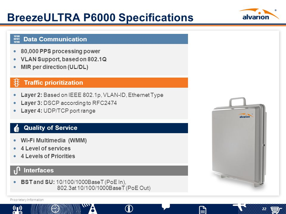 22 Proprietary Information BreezeULTRA P6000 Specifications Data Communication 80,000 PPS processing power VLAN Support, based on 802.1Q MIR per direc