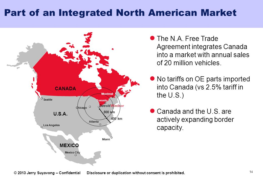 14 © 2013 Jerry Suyavong – ConfidentialDisclosure or duplication without consent is prohibited. The N.A. Free Trade Agreement integrates Canada into a