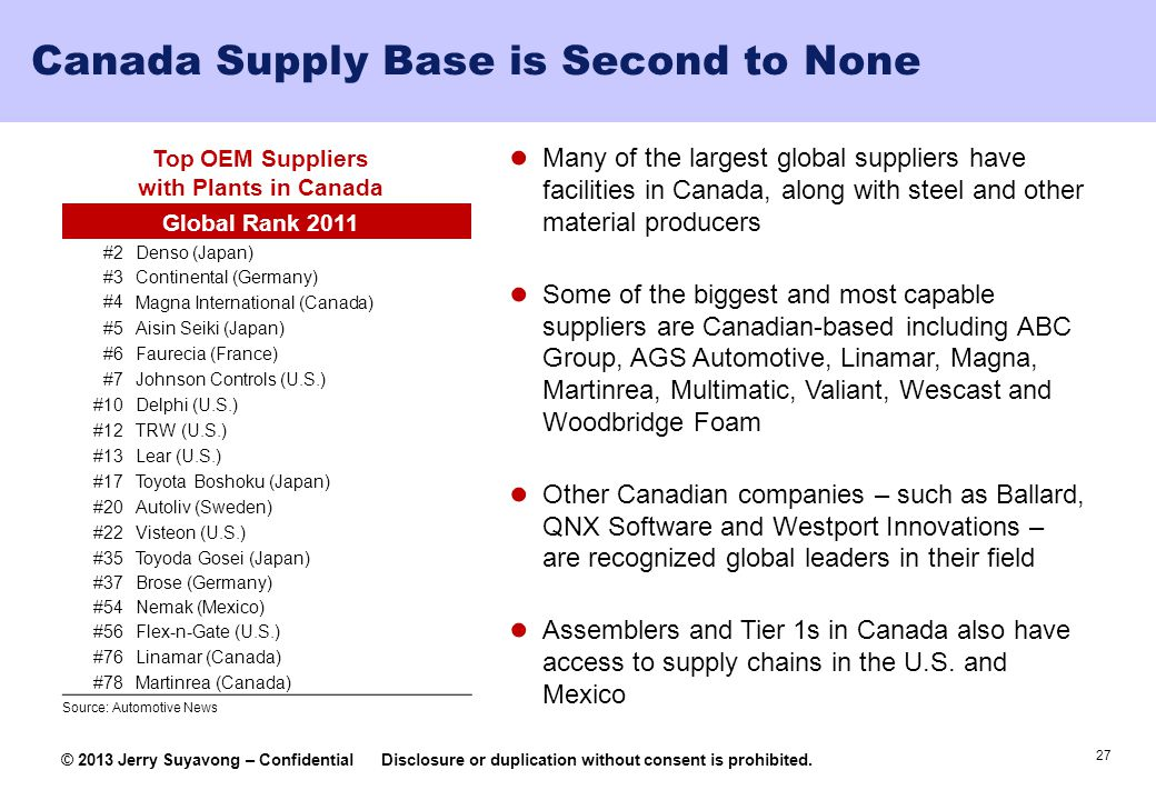 27 © 2013 Jerry Suyavong – ConfidentialDisclosure or duplication without consent is prohibited. Canada Supply Base is Second to None Top OEM Suppliers
