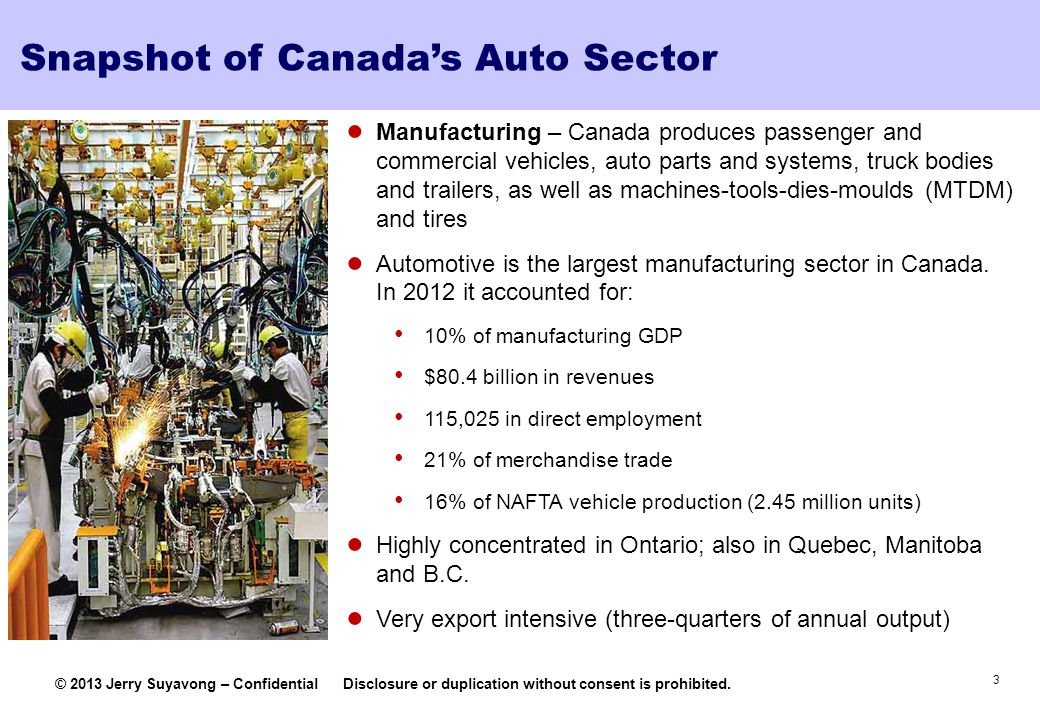 3 © 2013 Jerry Suyavong – ConfidentialDisclosure or duplication without consent is prohibited. Snapshot of Canadas Auto Sector Manufacturing – Canada