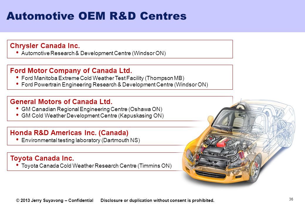 36 © 2013 Jerry Suyavong – ConfidentialDisclosure or duplication without consent is prohibited. Automotive OEM R&D Centres Ford Motor Company of Canad