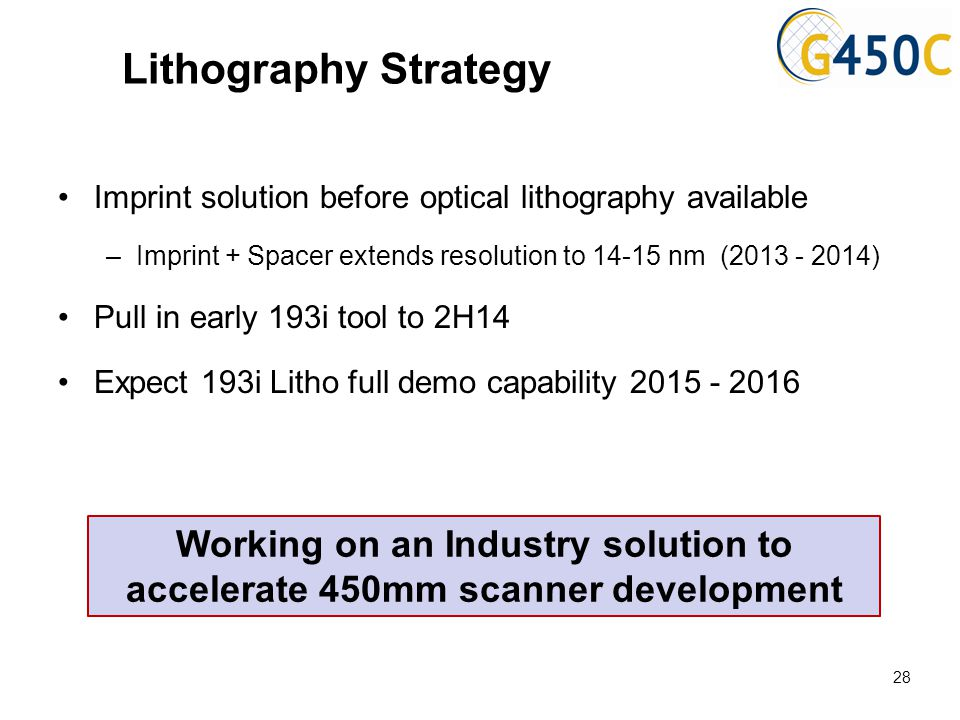 Imprint solution before optical lithography available –Imprint + Spacer extends resolution to 14-15 nm (2013 - 2014) Pull in early 193i tool to 2H14 E