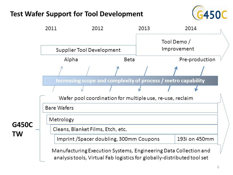 37 Equipment Maturity Assessment (EMA) includes a couple of dozen parameters with clear categorization of the tool characteristics based on defined criteria, as well as compliance with applicable standards; output is a report recommending pre-test actions and testing levels Test planning is based on the tool maturity, goals for reliability, throughput of the tool and confidence objectives, combining any Supplier pre-data with demo testing via Bayesian statistics Gauge Studies run for all metrology needed for the demo to ensure adequate Precision/Tolerance ratios Mechanical Dry Cycle (MDC) - nominally 5000 cycles of the wafer movement functions without process for reliability and mechanical handling defect data Passive Data Collection (PDC) - a test of process stability on a baseline recipe for each application.