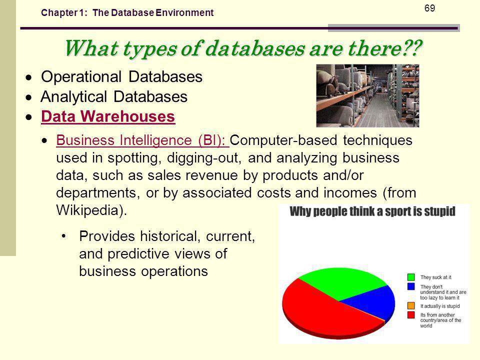 Chapter 1: The Database Environment 69 What types of databases are there?.
