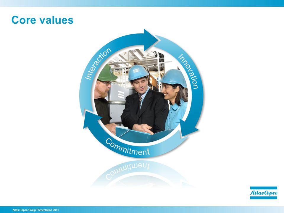 Core values Atlas Copco Group Presentation 2011