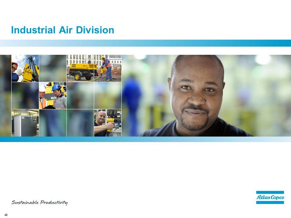 48 Industrial Air Division