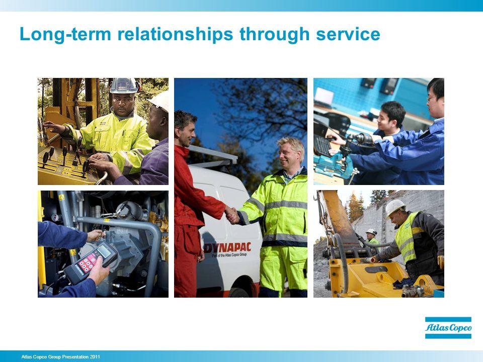 Long-term relationships through service Atlas Copco Group Presentation 2011