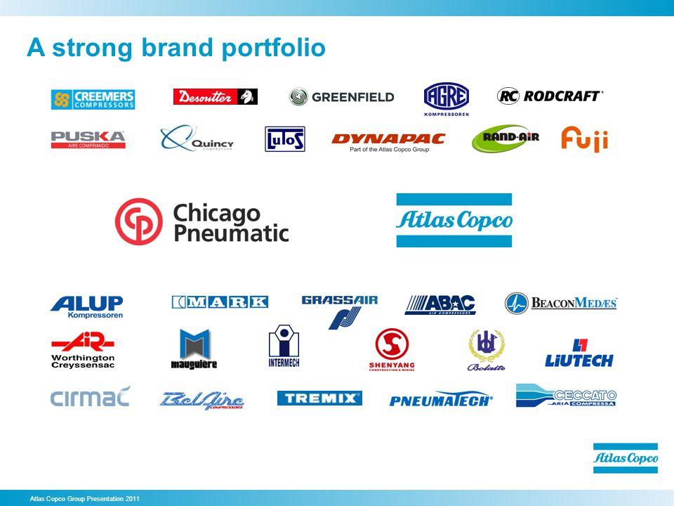 A strong brand portfolio Atlas Copco Group Presentation 2011