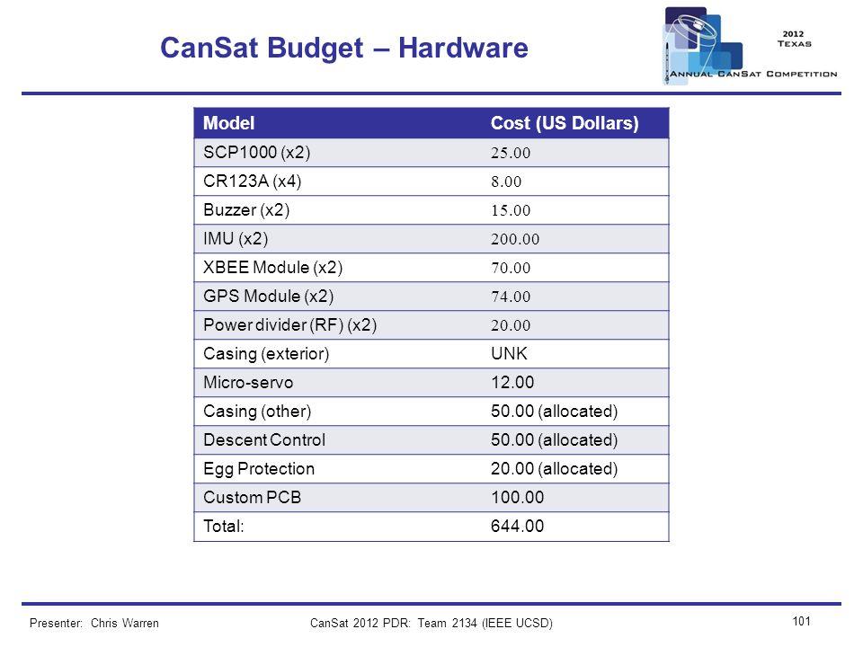 CanSat 2012 PDR: Team 2134 (IEEE UCSD) 101 CanSat Budget – Hardware Presenter: Chris Warren ModelCost (US Dollars) SCP1000 (x2) 25.00 CR123A (x4) 8.00