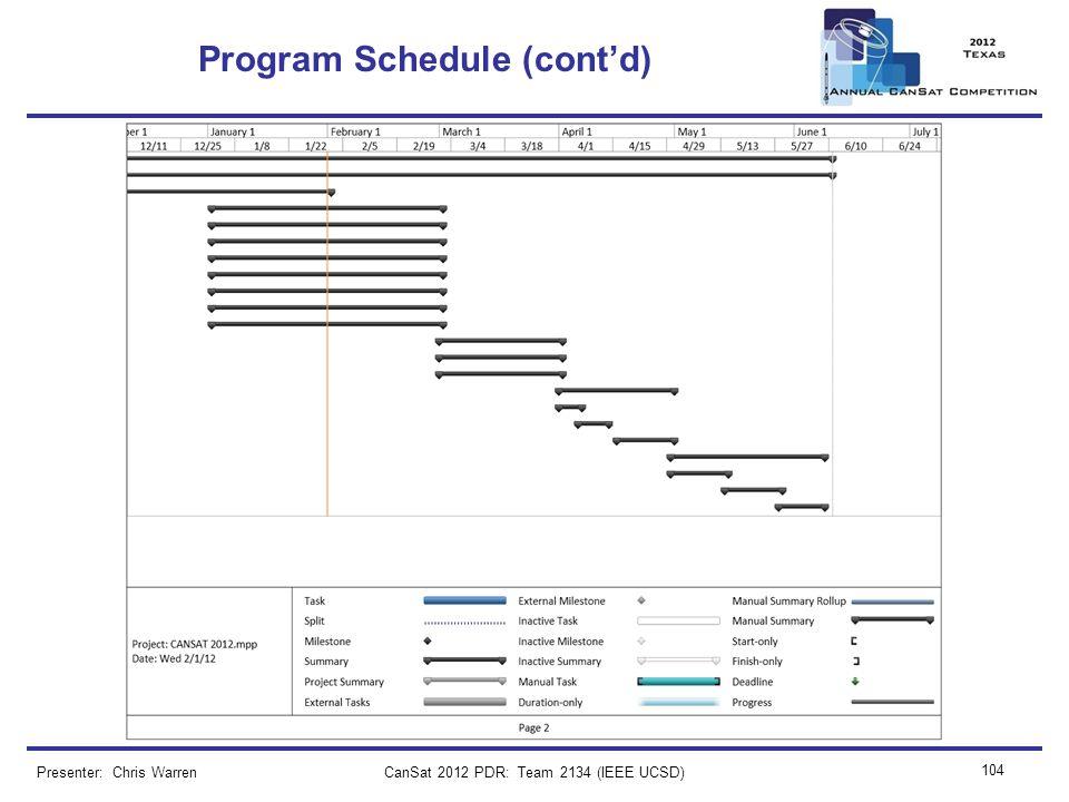 CanSat 2012 PDR: Team 2134 (IEEE UCSD) 104 Program Schedule (contd) Presenter: Chris Warren