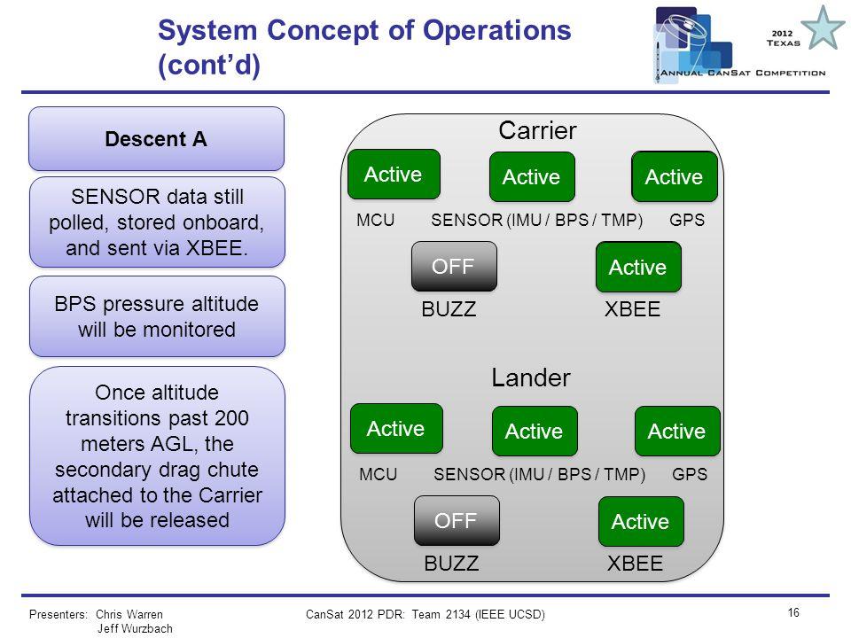 CanSat 2012 PDR: Team 2134 (IEEE UCSD) 16 System Concept of Operations (contd) Presenters: Chris Warren Jeff Wurzbach Descent A SENSOR data still poll