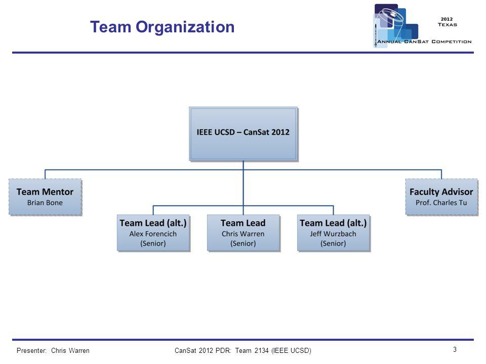 CanSat 2012 PDR: Team 2134 (IEEE UCSD) 3 Team Organization Presenter: Chris Warren