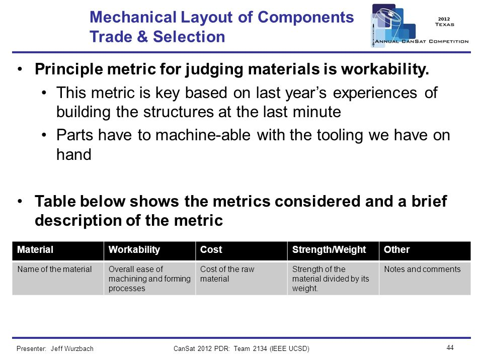 44 Mechanical Layout of Components Trade & Selection Principle metric for judging materials is workability. This metric is key based on last years exp