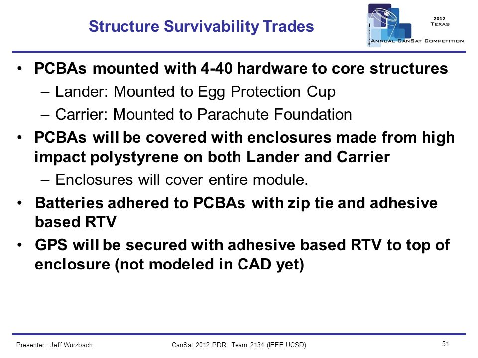 Structure Survivability Trades PCBAs mounted with 4-40 hardware to core structures –Lander: Mounted to Egg Protection Cup –Carrier: Mounted to Parachu