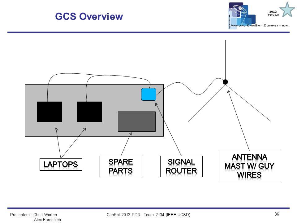 CanSat 2012 PDR: Team 2134 (IEEE UCSD) 86 GCS Overview Presenters: Chris Warren Alex Forencich
