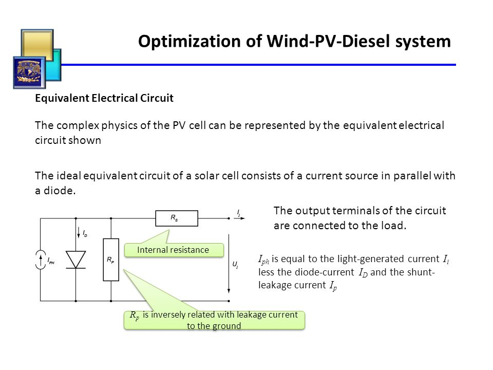 Optimization of Wind-PV-Diesel system The ideal equivalent circuit of a solar cell consists of a current source in parallel with a diode. Equivalent E