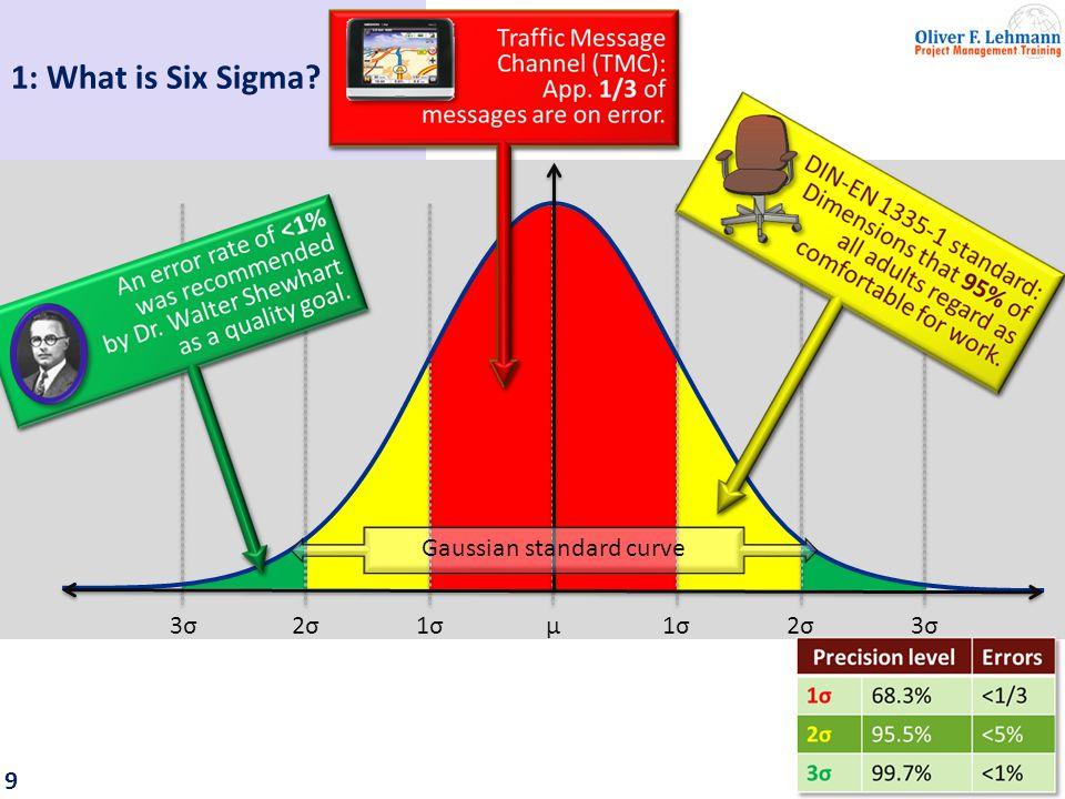 9 3σ3σ2σ2σ1σ1σ1σ1σ2σ2σ3σ3σμ Gaussian standard curve