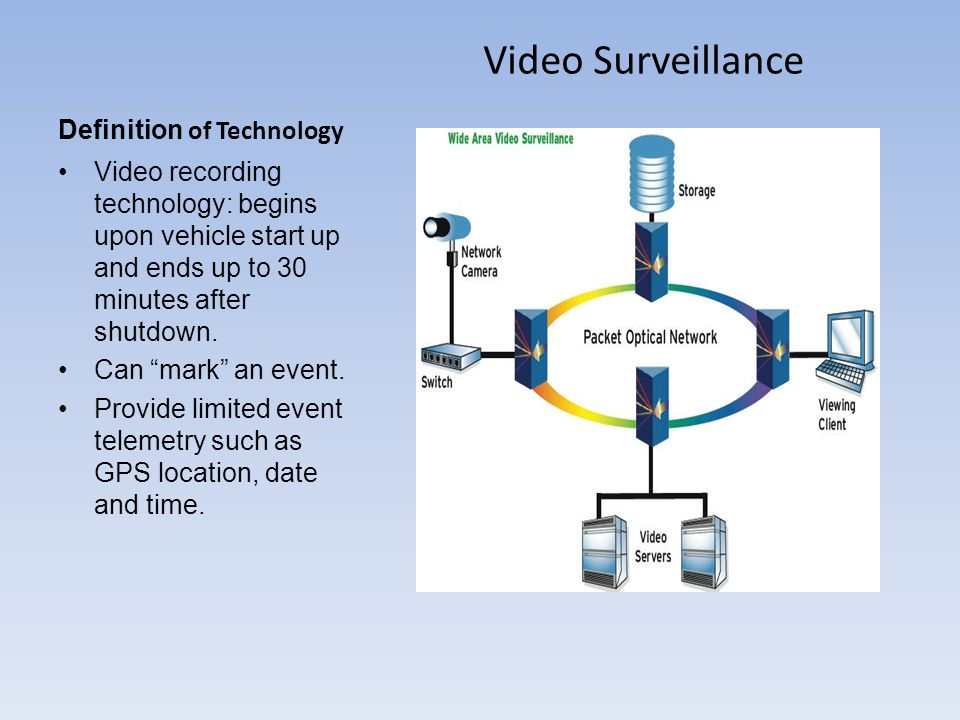 Definition of Technology Video Surveillance Video recording technology: begins upon vehicle start up and ends up to 30 minutes after shutdown.