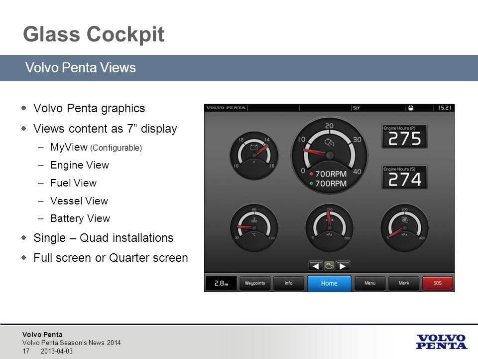 Volvo Penta Glass Cockpit Volvo Penta Views Volvo Penta Seasons News 2014 17 2013-04-03 Volvo Penta graphics Views content as 7 display –MyView (Configurable) –Engine View –Fuel View –Vessel View –Battery View Single – Quad installations Full screen or Quarter screen