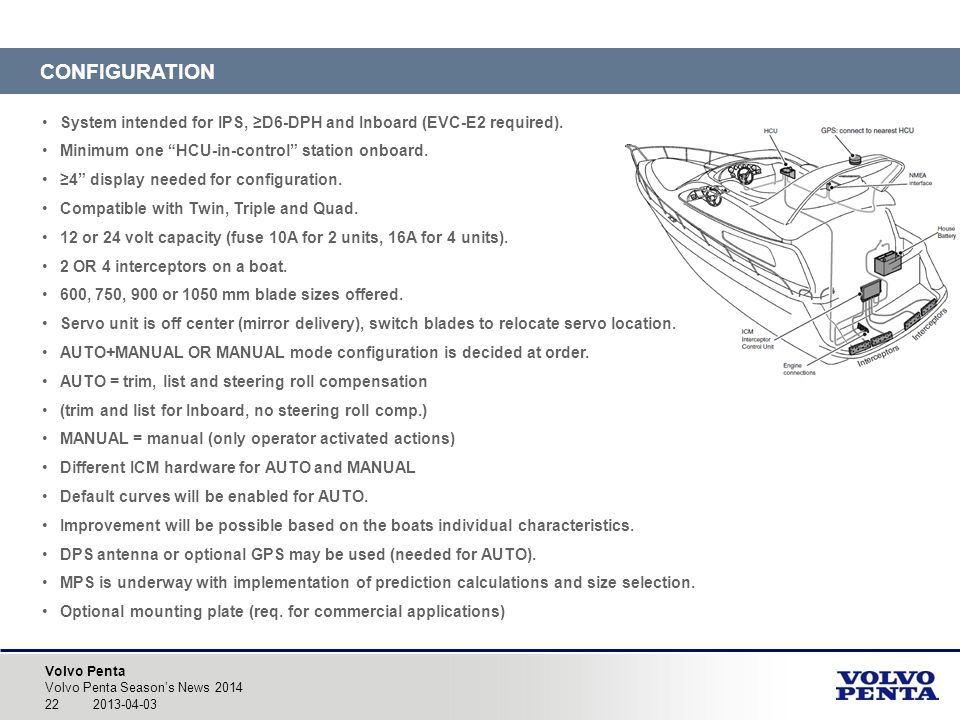 Volvo Penta System intended for IPS, D6-DPH and Inboard (EVC-E2 required).