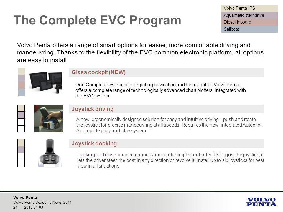 Volvo Penta Volvo Penta Seasons News 2014 24 2013-04-03 The Complete EVC Program Volvo Penta offers a range of smart options for easier, more comfortable driving and manoeuvring.