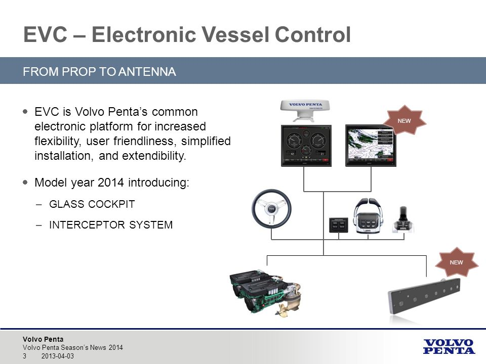 Volvo Penta EVC is Volvo Pentas common electronic platform for increased flexibility, user friendliness, simplified installation, and extendibility.