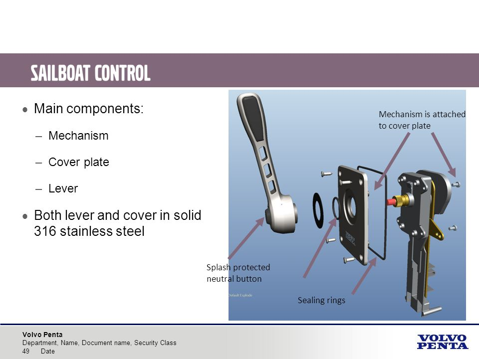 Volvo Penta Department, Name, Document name, Security Class 49 Date Main components: –Mechanism –Cover plate –Lever Both lever and cover in solid 316