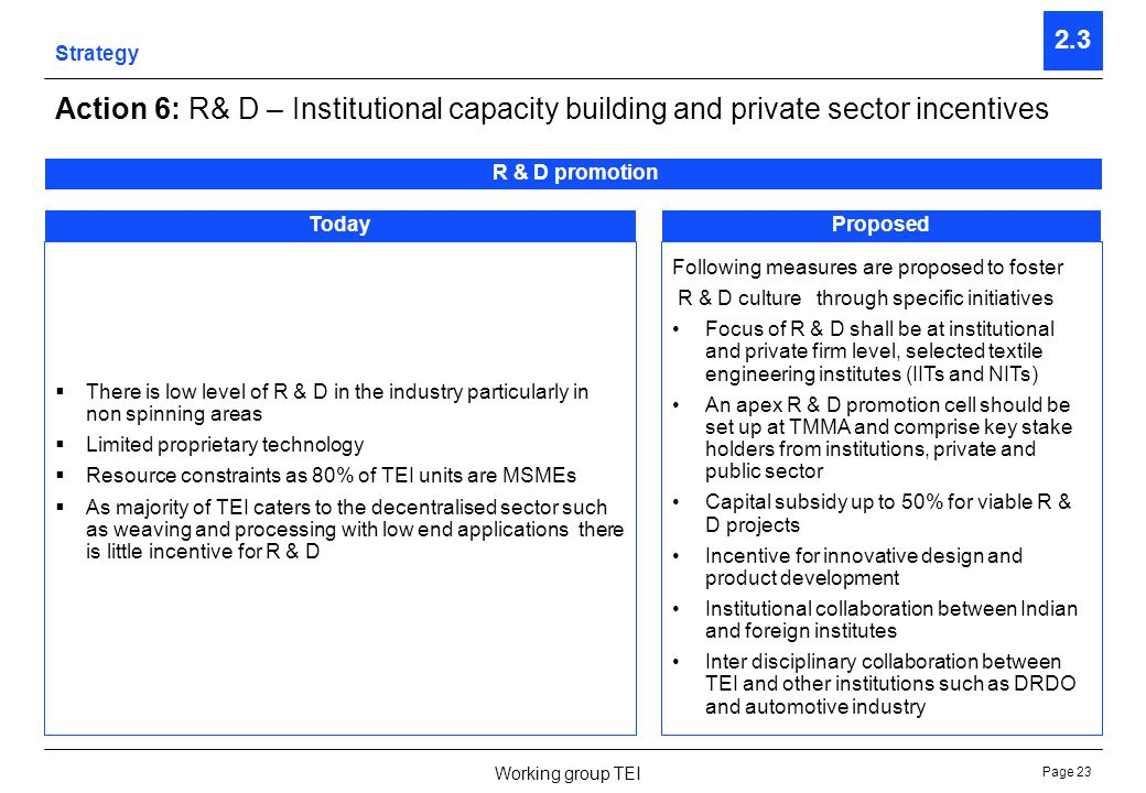 Page 23 Working group TEI Strategy 2.3 Action 6: R& D – Institutional capacity building and private sector incentives R & D promotion TodayProposed Th
