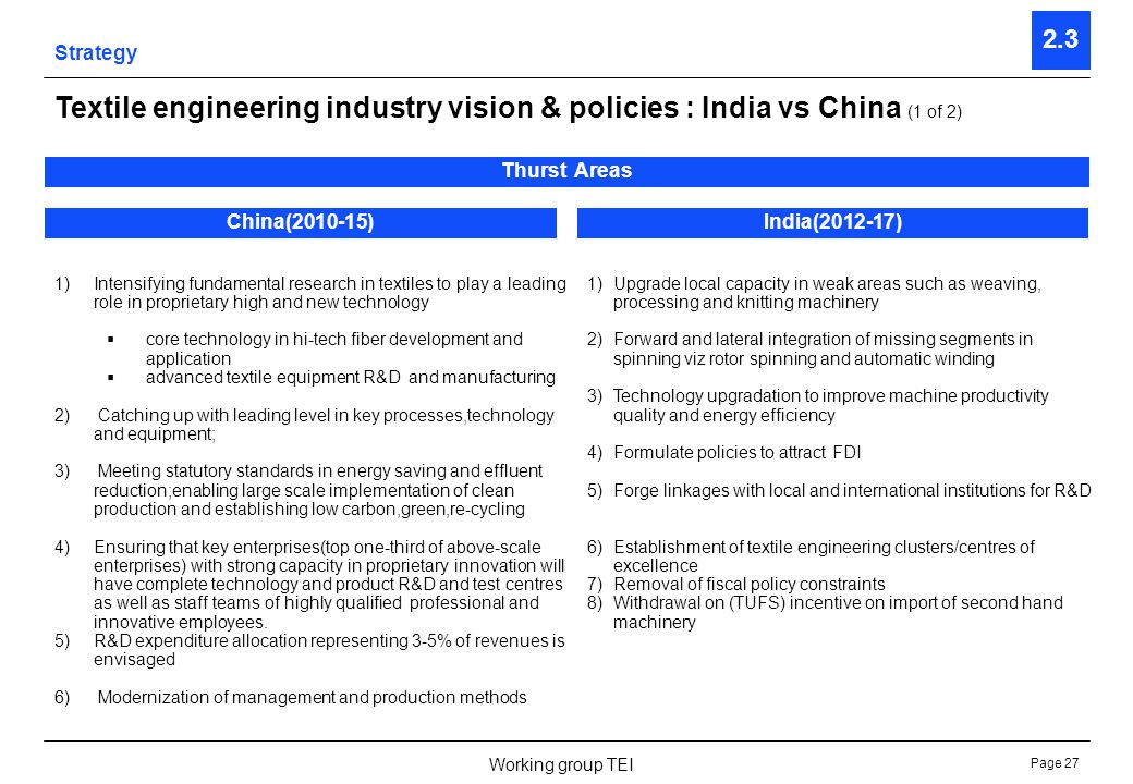 Page 27 Working group TEI Strategy 2.3 Textile engineering industry vision & policies : India vs China (1 of 2) Thurst Areas China(2010-15)India(2012-