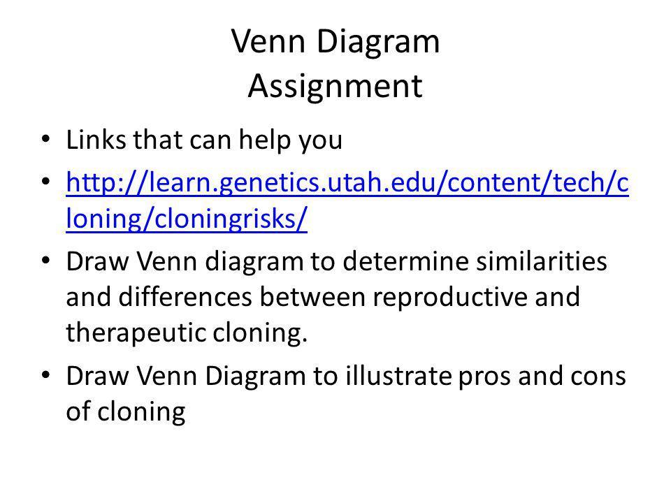 Venn Diagram Assignment Links that can help you http://learn.genetics.utah.edu/content/tech/c loning/cloningrisks/ http://learn.genetics.utah.edu/cont