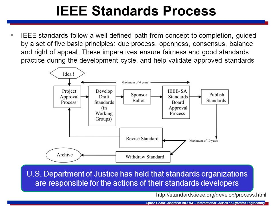 Space Coast Chapter of INCOSE – International Council on Systems Engineering IEEE Standards Process IEEE standards follow a well-defined path from concept to completion, guided by a set of five basic principles: due process, openness, consensus, balance and right of appeal.
