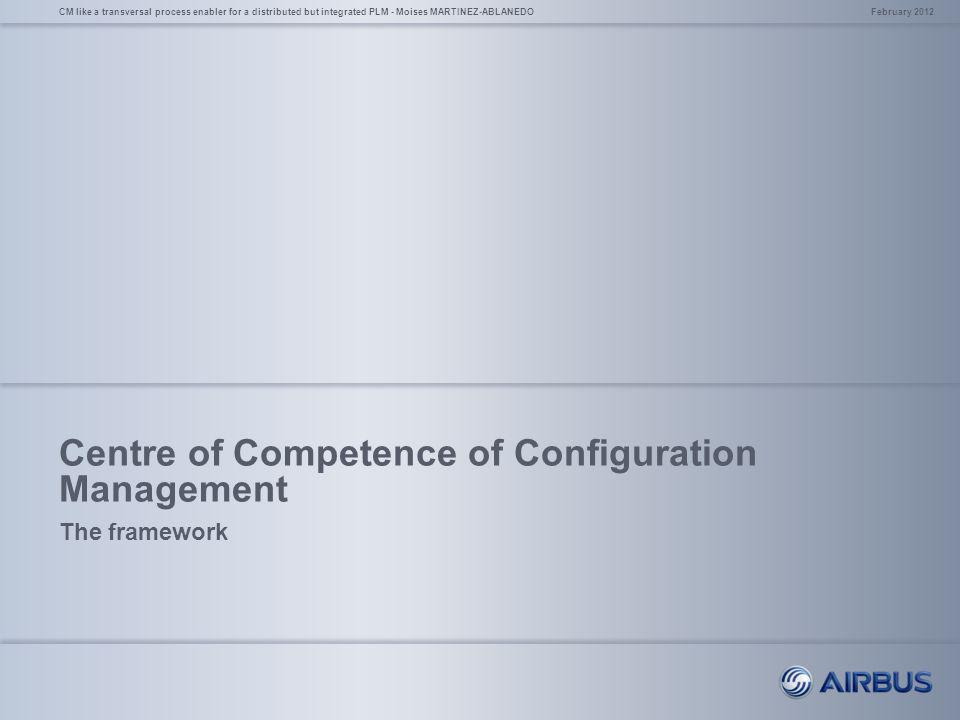 Centre of Competence of Configuration Management The framework February 2012CM like a transversal process enabler for a distributed but integrated PLM