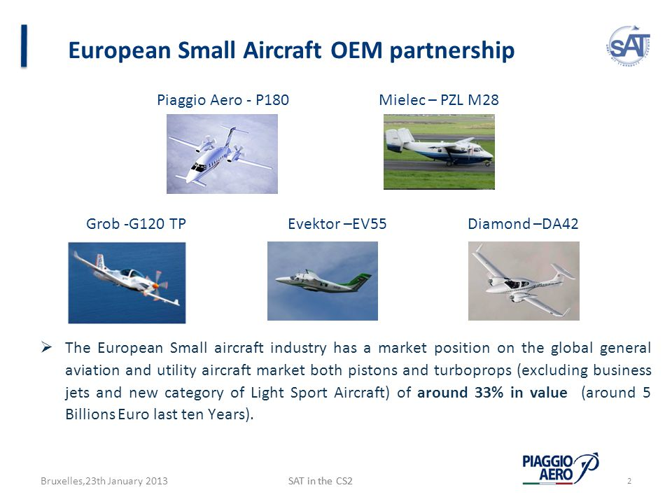 SAT in the CS2Bruxelles,23th January 2013SAT in the CS2 2 European Small Aircraft OEM partnership Piaggio Aero - P180 Mielec – PZL M28 Grob -G120 TP Evektor –EV55 Diamond –DA42 The European Small aircraft industry has a market position on the global general aviation and utility aircraft market both pistons and turboprops (excluding business jets and new category of Light Sport Aircraft) of around 33% in value (around 5 Billions Euro last ten Years).